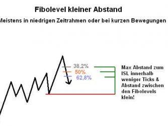 Universaltalent Fibonacci Retracement - so setzt du sie richtig ein